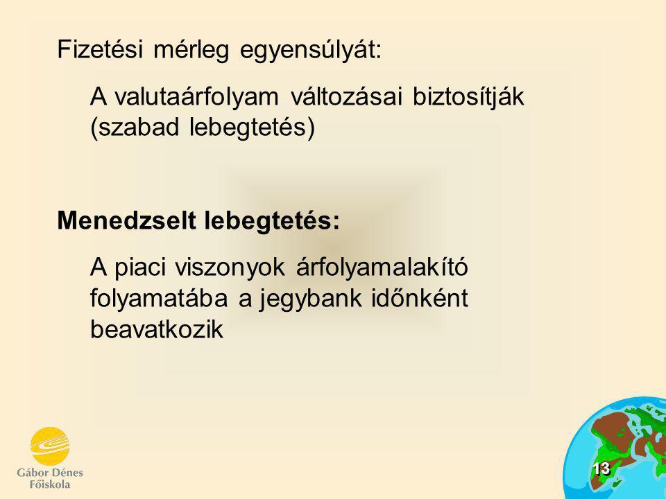 13 Fizetési mérleg egyensúlyát: A valutaárfolyam változásai biztosítják (szabad lebegtetés) Menedzselt lebegtetés: A piaci viszonyok árfolyamalakító f