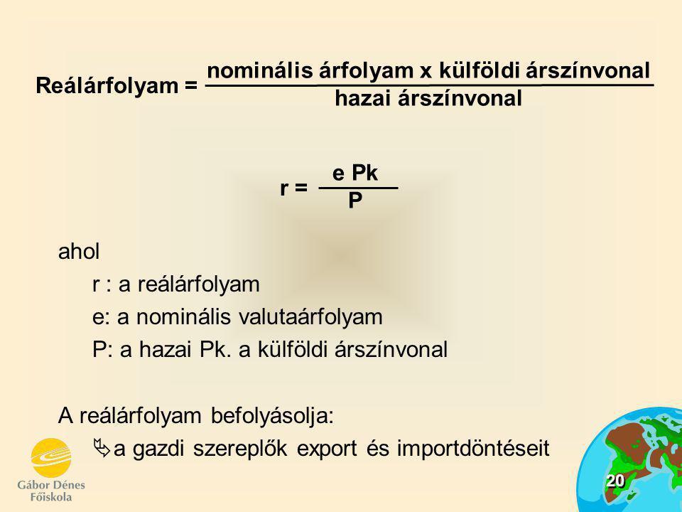 20 ahol r : a reálárfolyam e: a nominális valutaárfolyam P: a hazai Pk. a külföldi árszínvonal A reálárfolyam befolyásolja: aa gazdi szereplők expor
