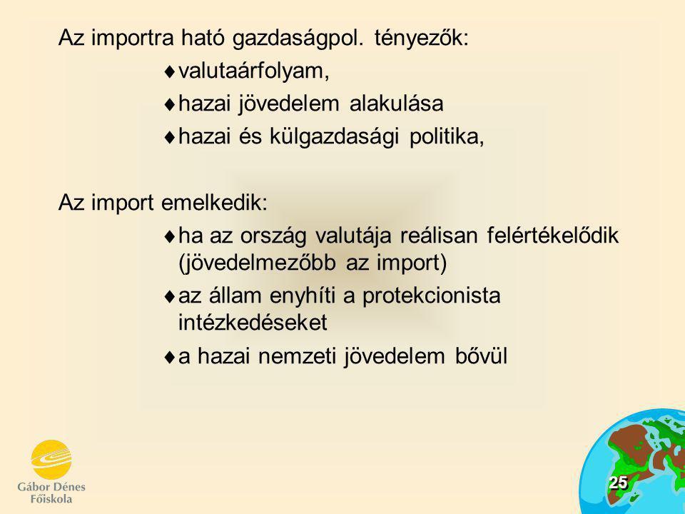 25 Az importra ható gazdaságpol. tényezők: vv alutaárfolyam, hh azai jövedelem alakulása hh azai és külgazdasági politika, Az import emelkedik:
