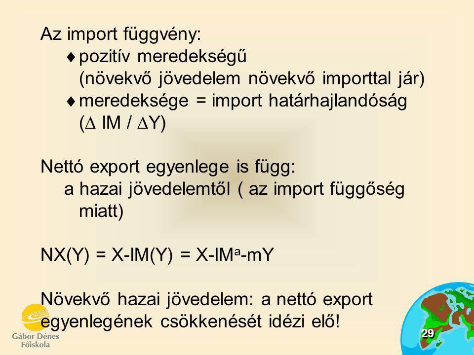29 Az import függvény: pp ozitív meredekségű (növekvő jövedelem növekvő importtal jár) mm eredeksége = import határhajlandóság (  IM /  Y) Nettó