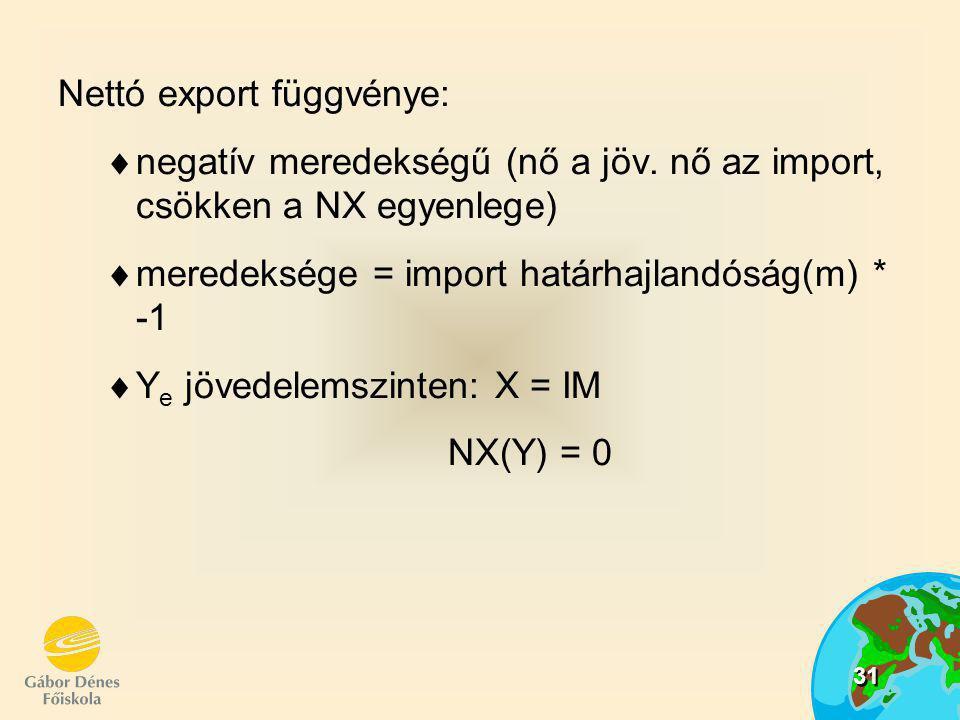 31 Nettó export függvénye: nn egatív meredekségű (nő a jöv. nő az import, csökken a NX egyenlege) mm eredeksége = import határhajlandóság(m) * -1