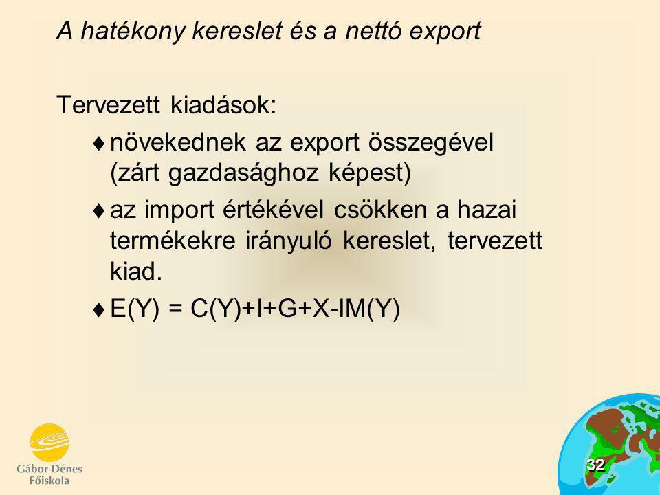 32 A hatékony kereslet és a nettó export Tervezett kiadások: nn övekednek az export összegével (zárt gazdasághoz képest) aa z import értékével csö