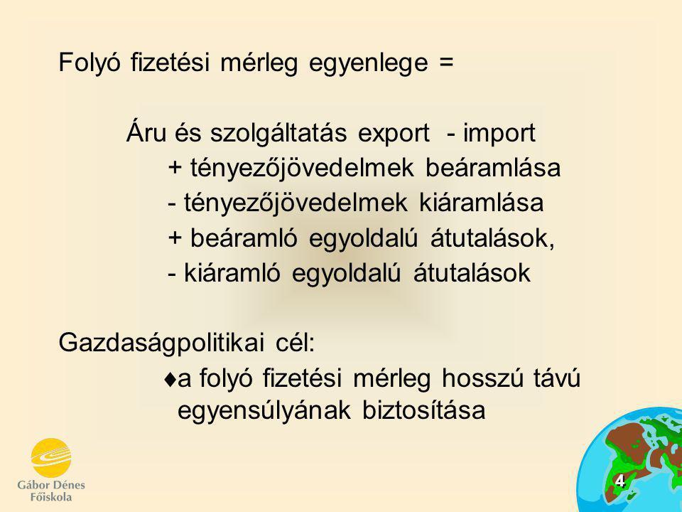 25 Az importra ható gazdaságpol.