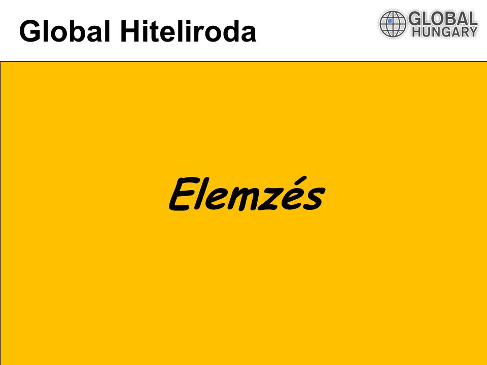 Global Hiteliroda Elemzés