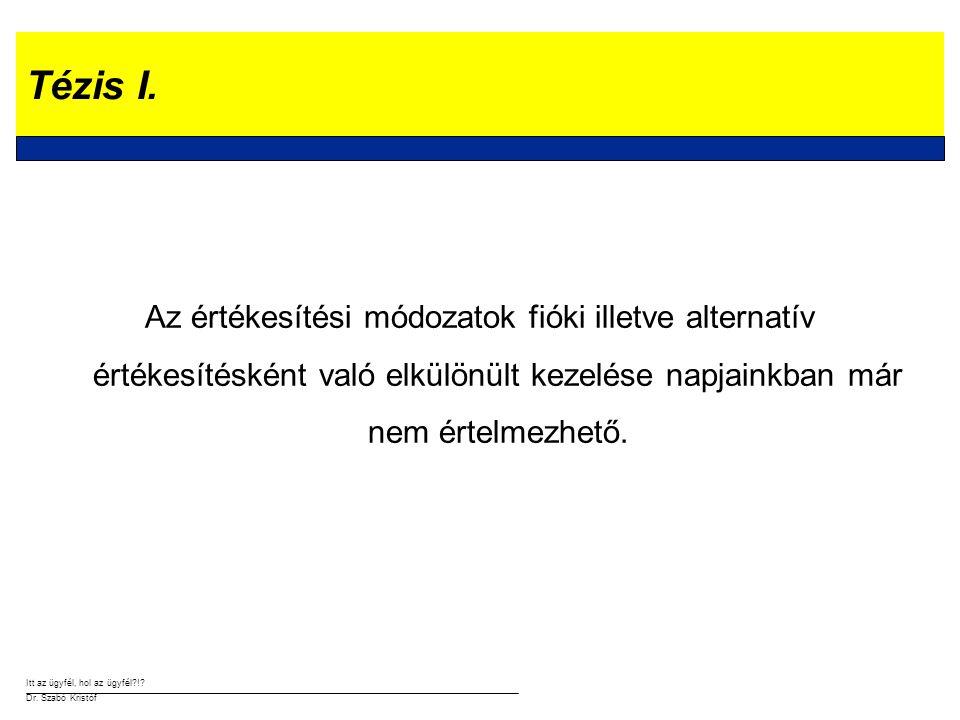 Itt az ügyfél, hol az ügyfél?!? Dr. Szabó Kristóf Hatékony tőkeallokáció?!
