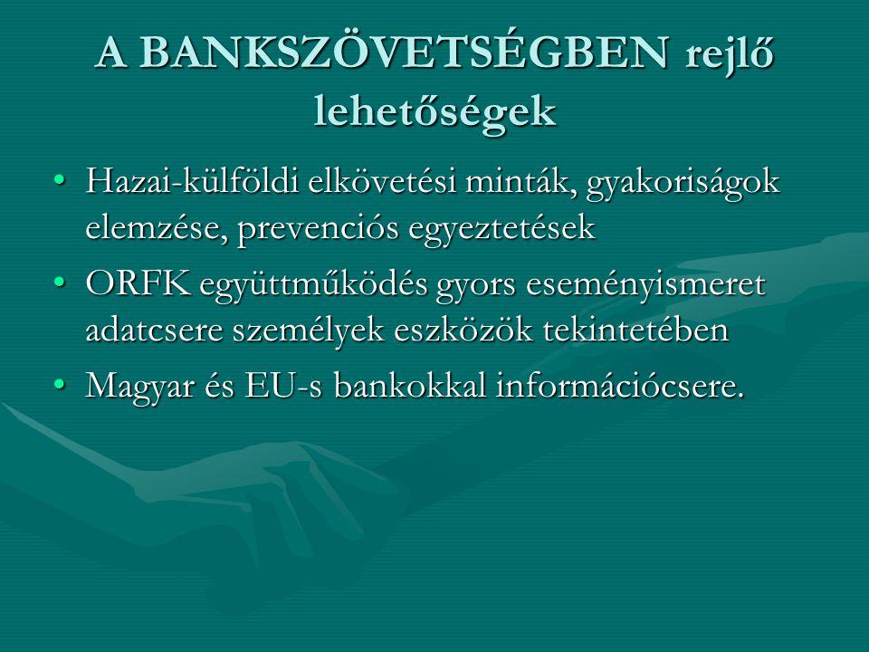 A BANKSZÖVETSÉGBEN rejlő lehetőségek •Hazai-külföldi elkövetési minták, gyakoriságok elemzése, prevenciós egyeztetések •ORFK együttműködés gyors esemé