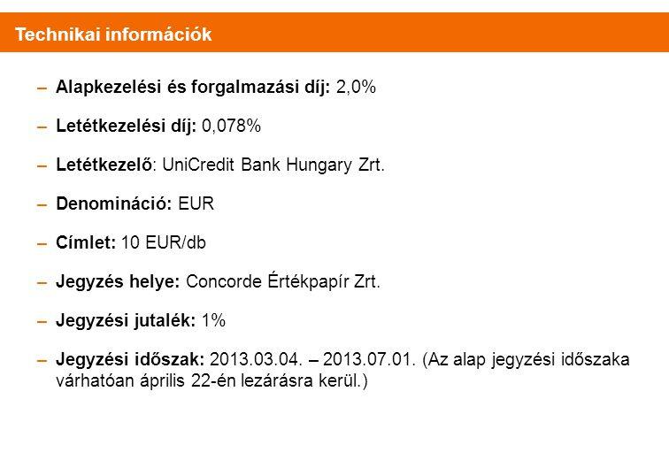 Technikai információk –Alapkezelési és forgalmazási díj: 2,0% –Letétkezelési díj: 0,078% –Letétkezelő: UniCredit Bank Hungary Zrt.