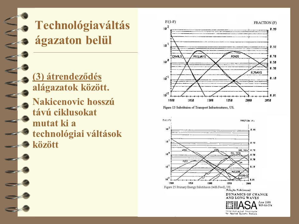 Technológiaváltás ágazaton belül (3) átrendeződés alágazatok között.