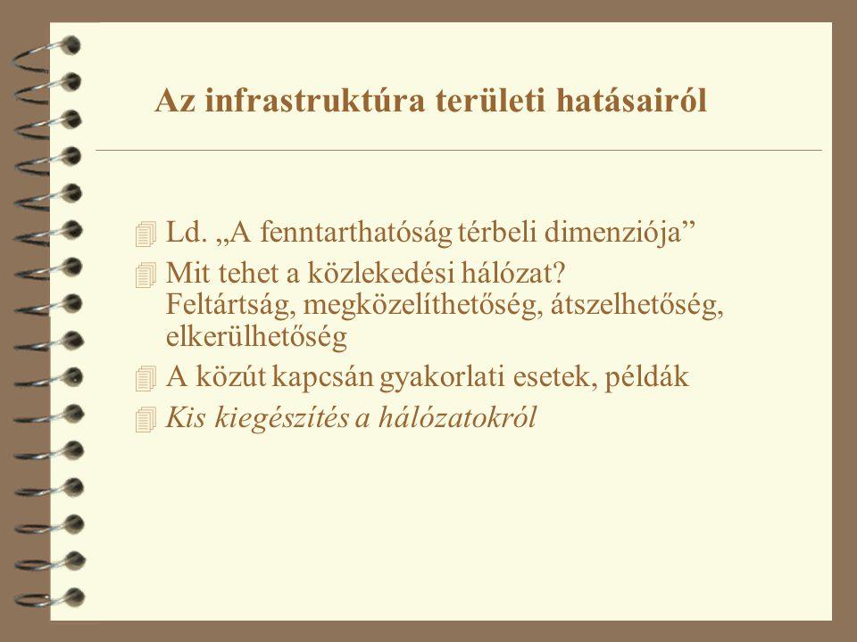 Az infrastruktúra területi hatásairól 4 Ld.