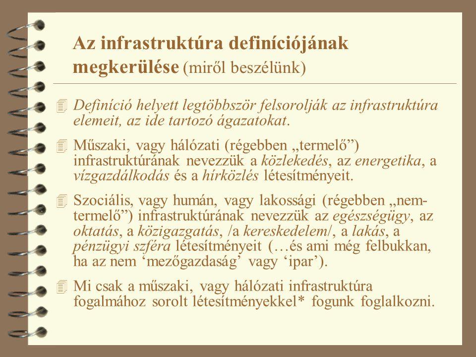 Az infrastruktúra nem-területi hatásairól 4 Hirschman és Rostow.