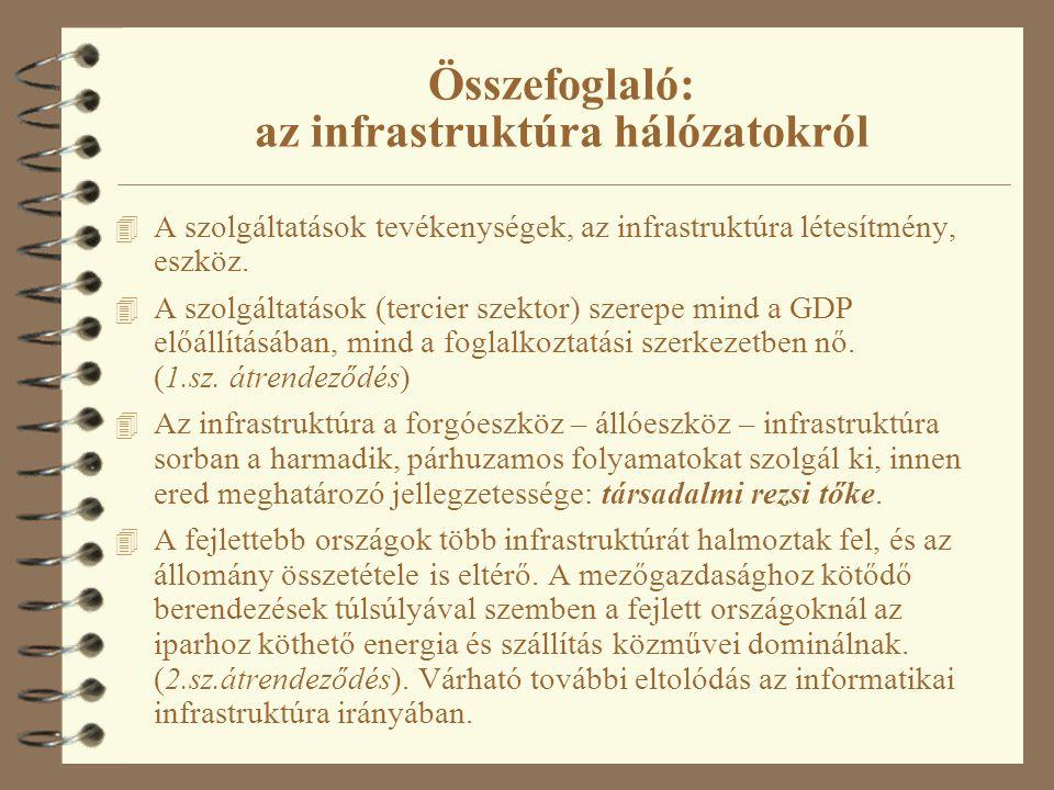 Összefoglaló: az infrastruktúra hálózatokról 4 A szolgáltatások tevékenységek, az infrastruktúra létesítmény, eszköz.