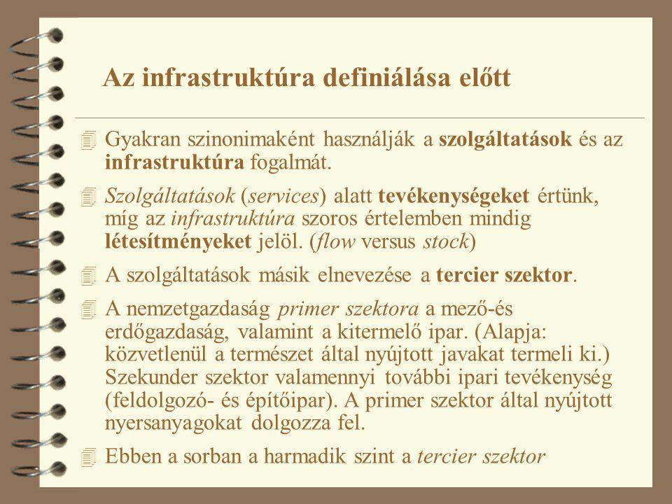Az infrastruktúra nem-területi hatásairól 4 Vitapontok: oksági irány (Blomström: az előző öt év gazdasági fejlődésének a csúszó-átlaga korrelál a legjobban), a mellőzött tényezők, a meglévő hálózat hatása (Hulten: a fenntartásba fektetett tőke hatszoros eredményt hoz), az intézményrendszer szerepének elhanyagolása (Wang: mennyire működik a hálózat), hibás módszertan (a kínálati oldal szerepe nem eredmény, hanem kiindulás), mikro szinten nem követhető hatások (Button: a tranzit mitől hatna a térségre).
