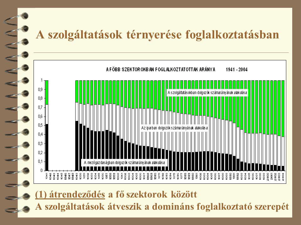 A közlekedés jellemző korszakai J.H.Ausubel, C. Marchetti, and P.