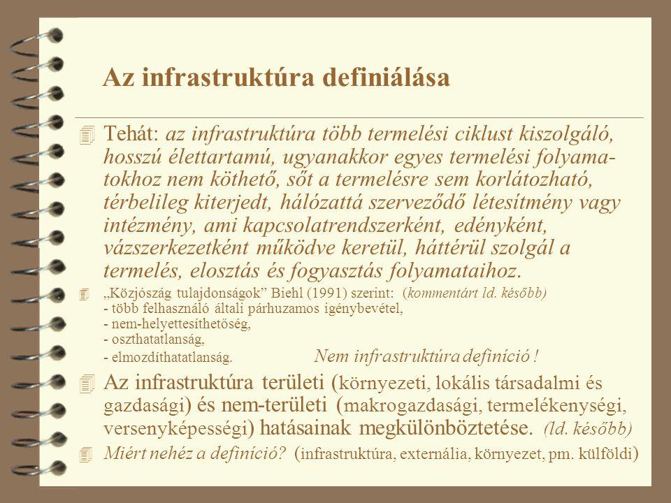 Az infrastruktúra területi és nem-területi hatásairól 4 R.