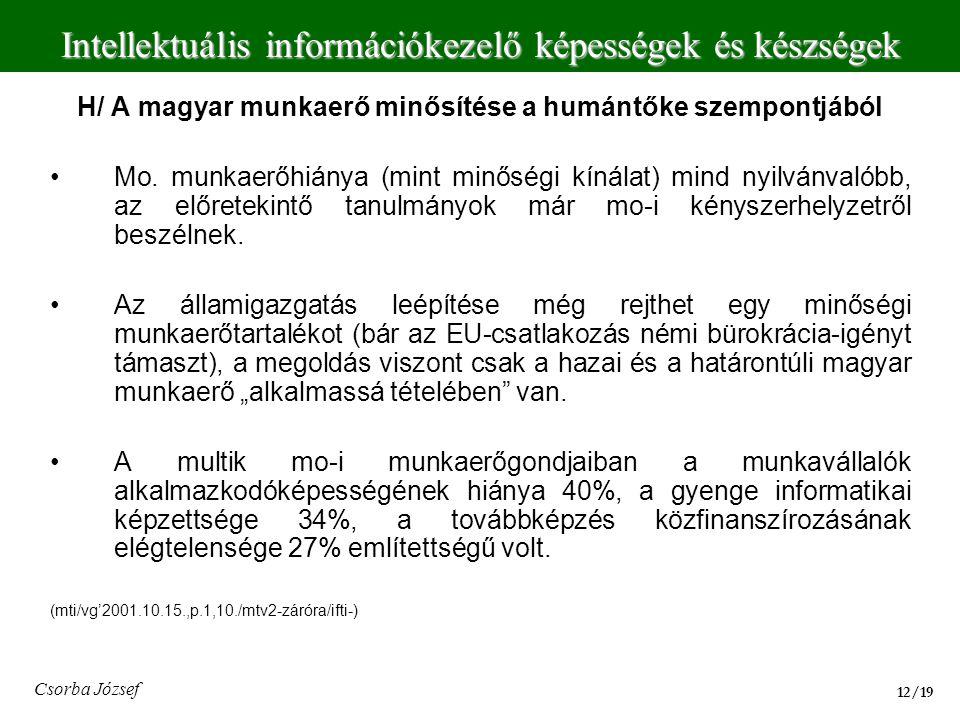 Intellektuális információkezelő képességek és készségek 12/19 Csorba József H/ A magyar munkaerő minősítése a humántőke szempontjából •Mo. munkaerőhiá
