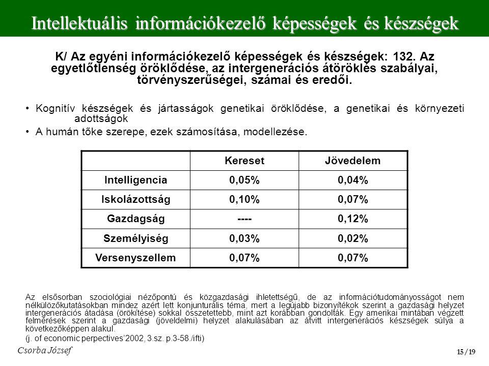 Intellektuális információkezelő képességek és készségek 15/19 Csorba József K/ Az egyéni információkezelő képességek és készségek: 132. Az egyetlőtlen