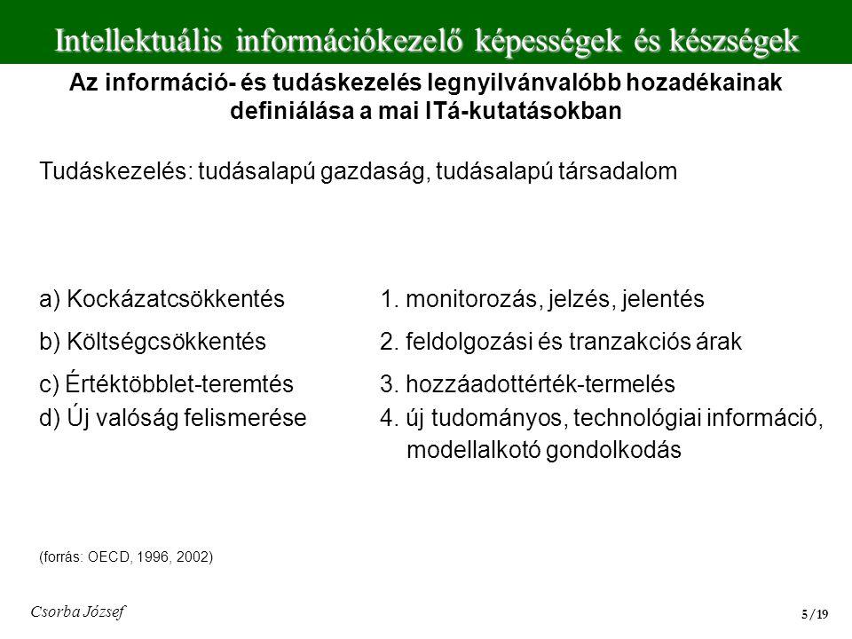 Intellektuális információkezelő képességek és készségek 6/196/19 Csorba József A költségszerkezet alakulása az információs forradalomban (World Bank, Drep, 1996)