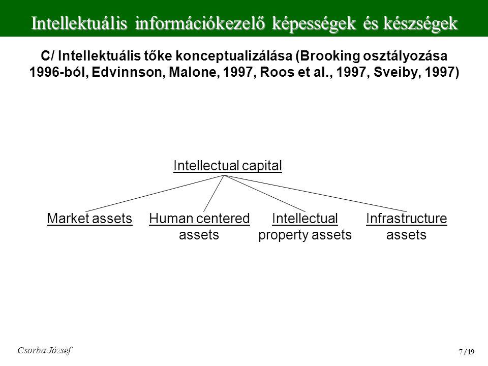 Intellektuális információkezelő képességek és készségek 8/198/19 Csorba József D/ Társadalmi innovációs terek konceptualizálása (Edvinnson, Radovanovic, 2004) (tudásvagyon = információkezelő képességek + információvagyon) Information content Intellectual capital Readiness Skills Talent Inf.
