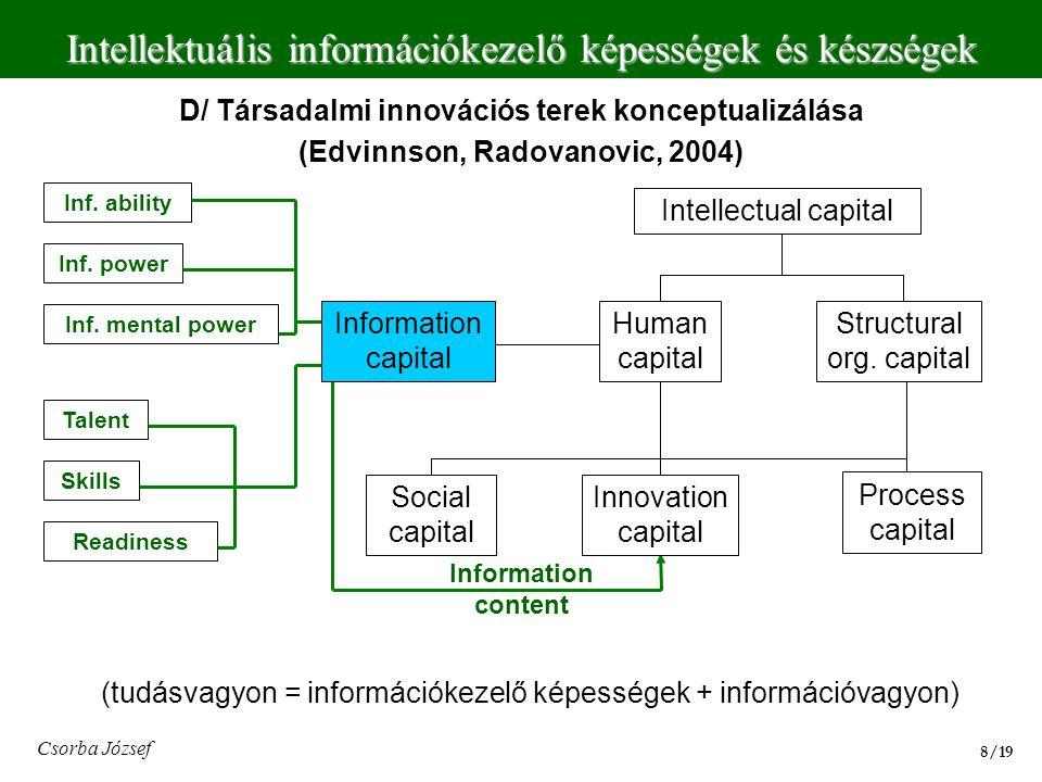 Intellektuális információkezelő képességek és készségek 19/19 Csorba József Köszönöm a figyelmet.