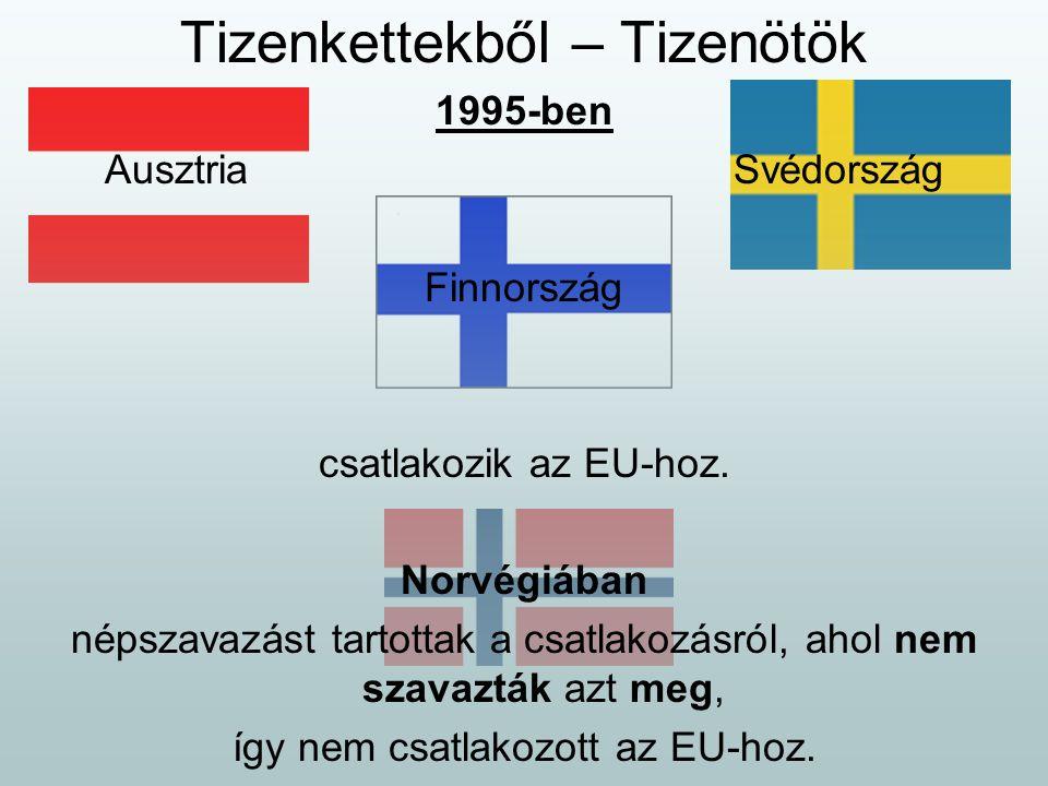 Tizenkettekből – Tizenötök 1995-ben Ausztria Svédország Finnország csatlakozik az EU-hoz. Norvégiában népszavazást tartottak a csatlakozásról, ahol ne