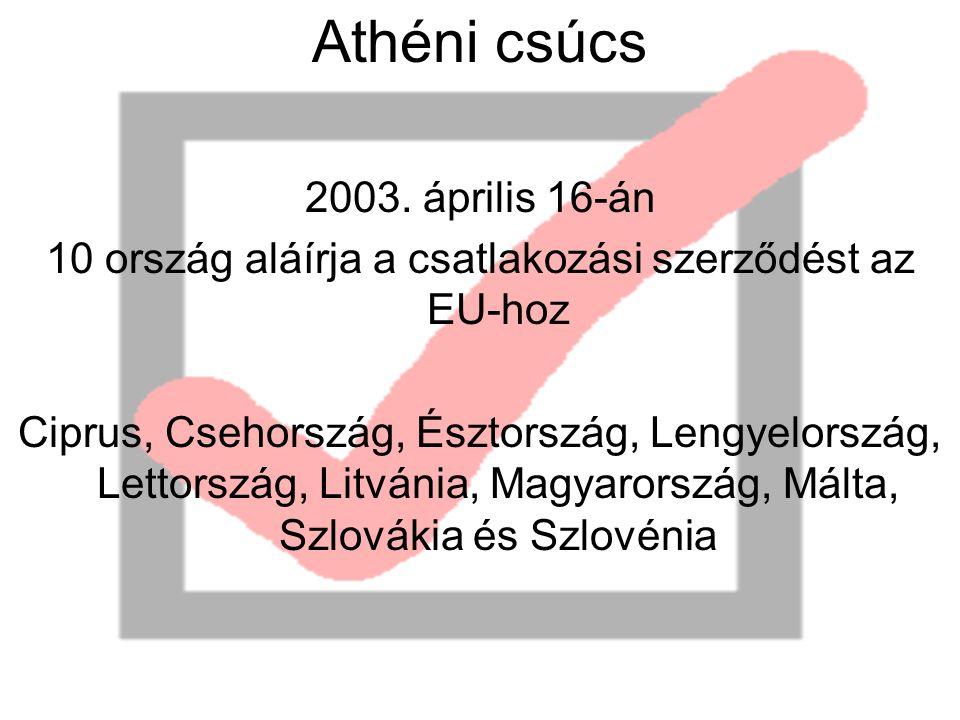 Athéni csúcs 2003.