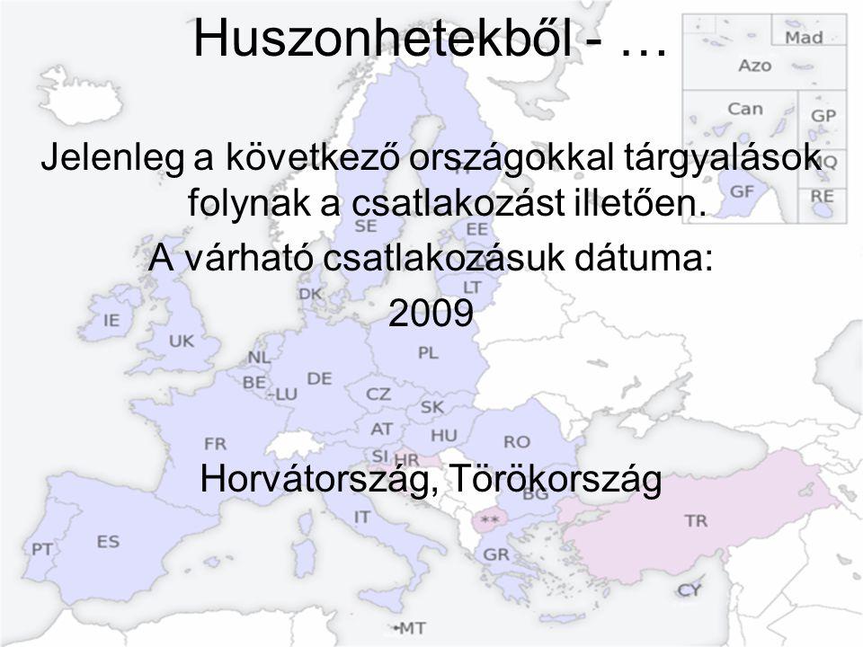 Huszonhetekből - … Jelenleg a következő országokkal tárgyalások folynak a csatlakozást illetően. A várható csatlakozásuk dátuma: 2009 Horvátország, Tö