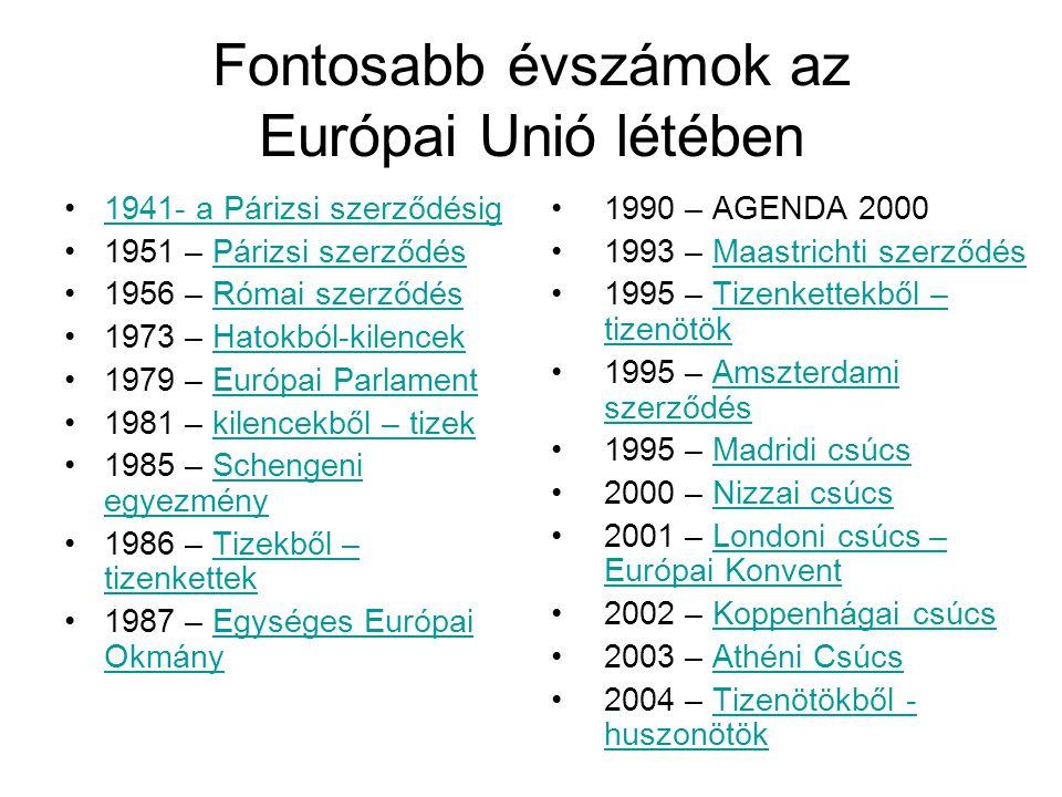 Fontosabb évszámok az Európai Unió létében •1941- a Párizsi szerződésig1941- a Párizsi szerződésig •1951 – Párizsi szerződésPárizsi szerződés •1956 –