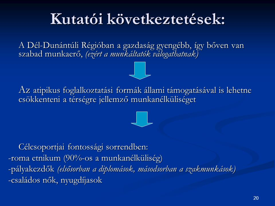 20 Kutatói következtetések: A Dél-Dunántúli Régióban a gazdaság gyengébb, így bőven van szabad munkaerő, (ezért a munkáltatók válogathatnak) Az atipikus foglalkoztatási formák állami támogatásával is lehetne csökkenteni a térségre jellemző munkanélküliséget Célcsoportjai fontossági sorrendben: -roma etnikum (90%-os a munkanélküliség) -pályakezdők (elsősorban a diplomások, másodsorban a szakmunkások) -családos nők, nyugdíjasok