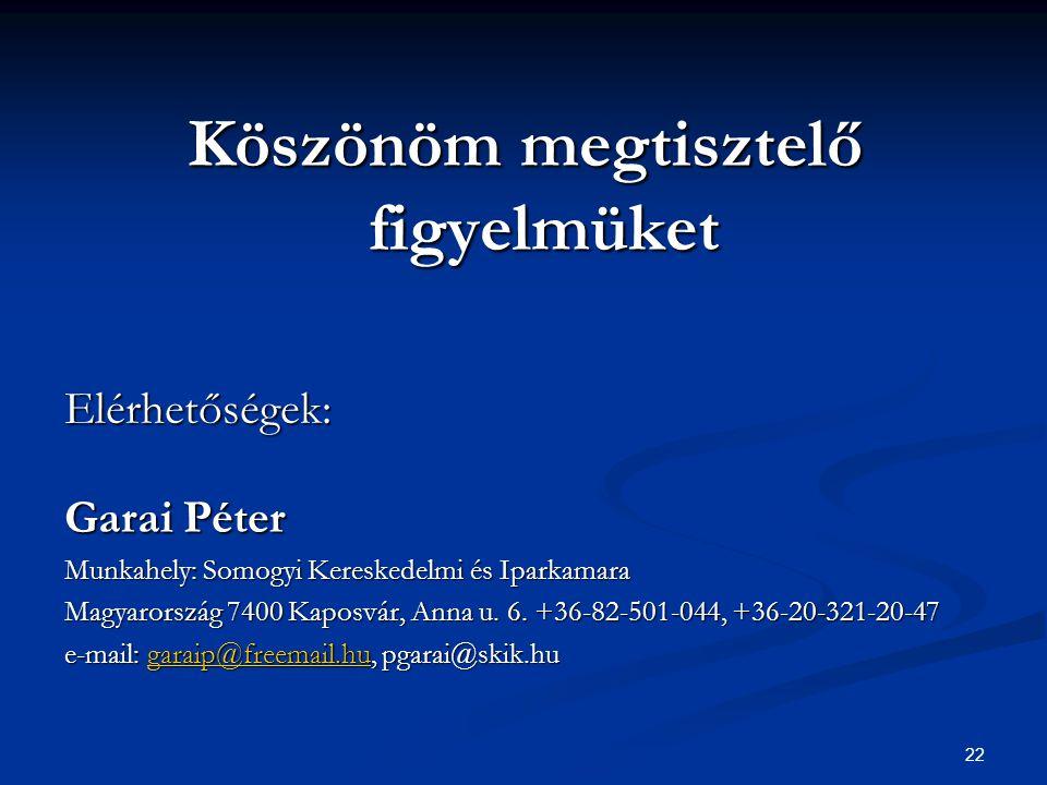 22 Köszönöm megtisztelő figyelmüket Elérhetőségek: Garai Péter Munkahely: Somogyi Kereskedelmi és Iparkamara Magyarország 7400 Kaposvár, Anna u.