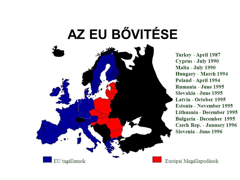 AZ EU BŐVITÉSE Turkey - April 1987 Cyprus - July 1990 Malta - July 1990 Hungary - March 1994 Poland - April 1994 Rumania - June 1995 Slovakia - June 1