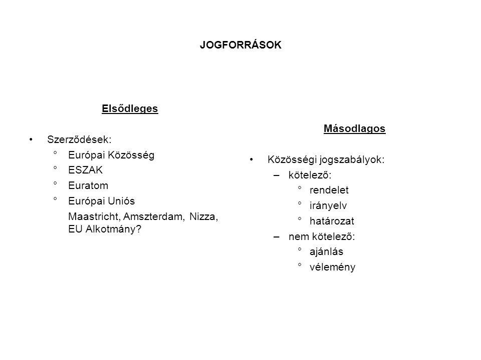 JOGFORRÁSOK Elsődleges •Szerződések: °Európai Közösség °ESZAK °Euratom °Európai Uniós Maastricht, Amszterdam, Nizza, EU Alkotmány? Másodlagos •Közössé