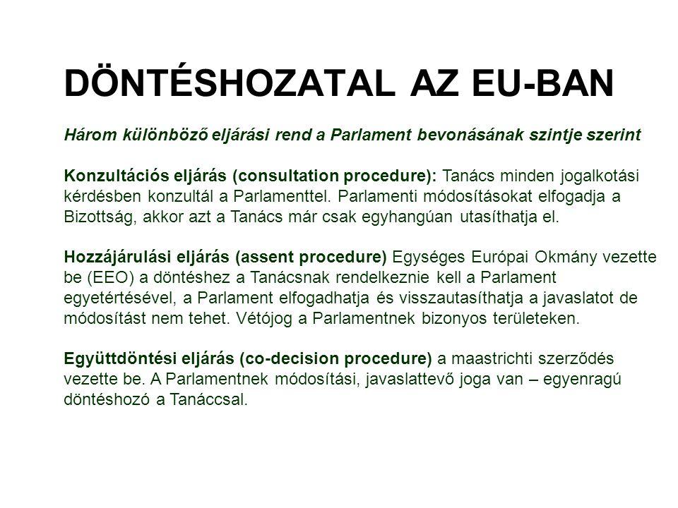 DÖNTÉSHOZATAL AZ EU-BAN Három különböző eljárási rend a Parlament bevonásának szintje szerint Konzultációs eljárás (consultation procedure): Tanács mi