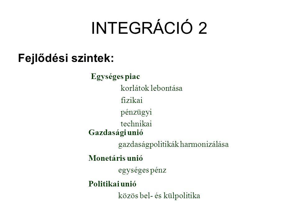 INTEGRÁCIÓ 2 Fejlődési szintek: Egységes piac korlátok lebontása fizikai pénzügyi technikai Gazdasági unió gazdaságpolitikák harmonizálása Monetáris u