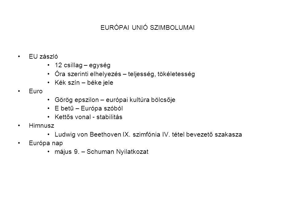 EURÓPAI UNIÓ SZIMBOLUMAI •EU zászló •12 csillag – egység •Óra szerinti elhelyezés – teljesség, tökéletesség •Kék szín – béke jele •Euro •Görög epszilo