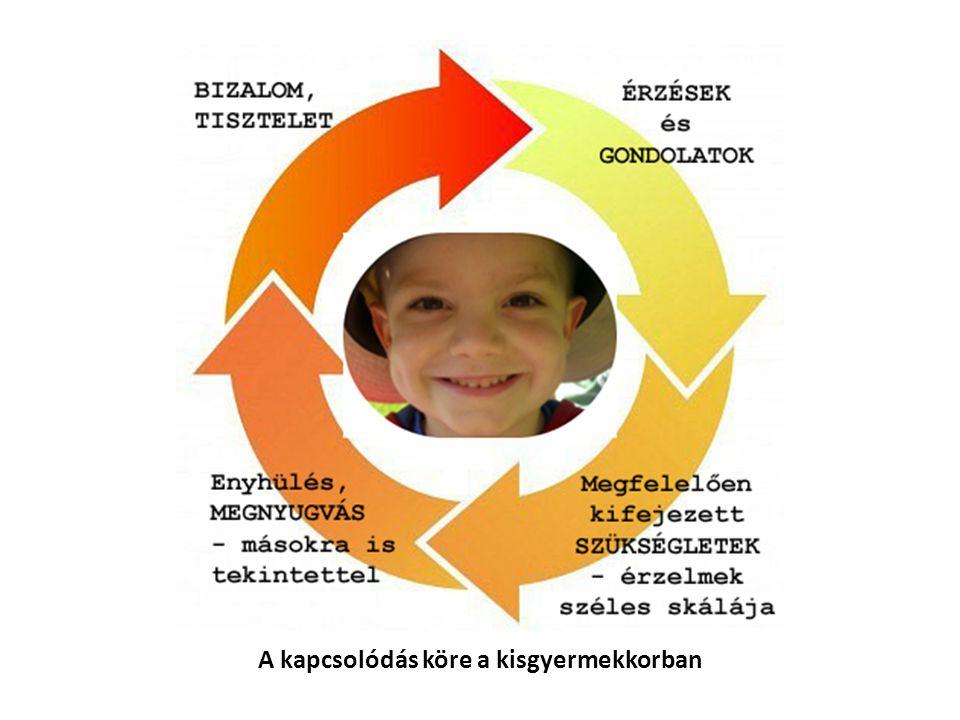 A kapcsolódás köre a kisgyermekkorban