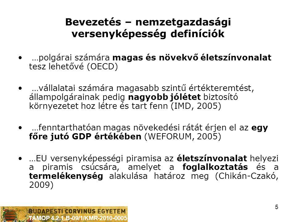 TÁMOP 4.2.1.B-09/1/KMR-2010-0005 5 Bevezetés – nemzetgazdasági versenyképesség definíciók • …polgárai számára magas és növekvő életszínvonalat tesz lehetővé (OECD) • …vállalatai számára magasabb szintű értékteremtést, állampolgárainak pedig nagyobb jólétet biztosító környezetet hoz létre és tart fenn (IMD, 2005) • …fenntarthatóan magas növekedési rátát érjen el az egy főre jutó GDP értékében (WEFORUM, 2005) •…EU versenyképességi piramisa az életszínvonalat helyezi a piramis csúcsára, amelyet a foglalkoztatás és a termelékenység alakulása határoz meg (Chikán-Czakó, 2009)