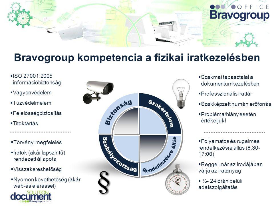 Bravogroup kompetencia a fizikai iratkezelésben  Szakmai tapasztalat a dokumentumkezelésben  Professzionális irattár  Szakképzett humán erőforrás 