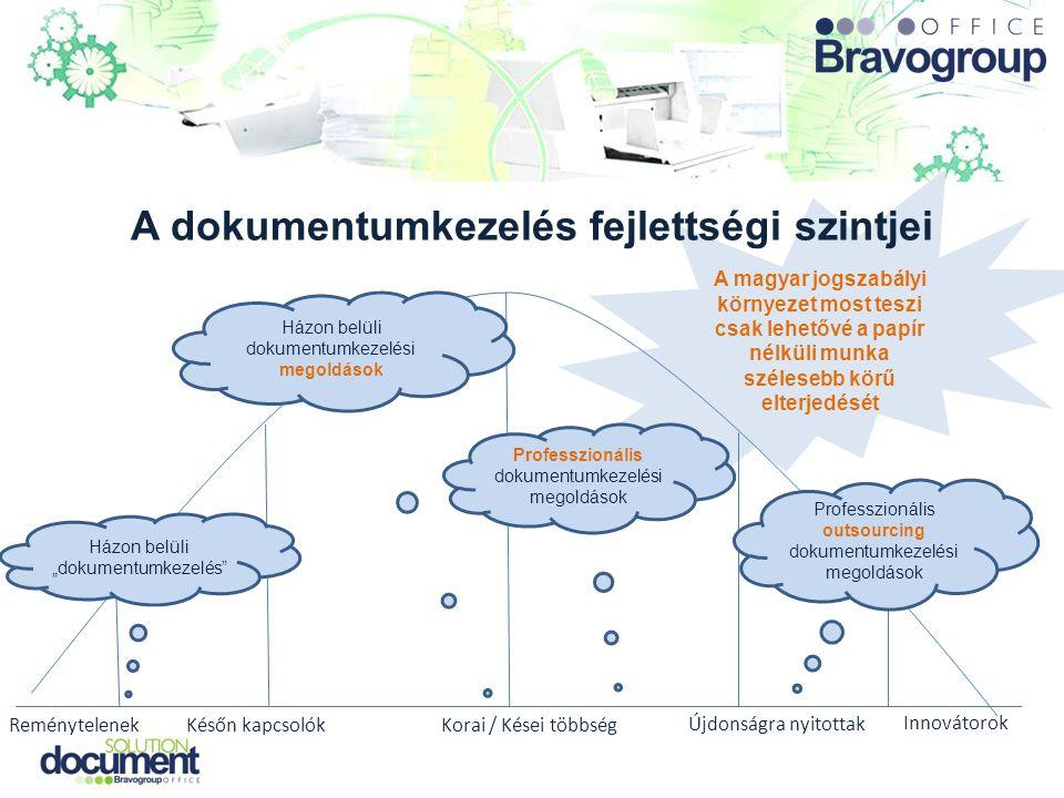 A magyar jogszabályi környezet most teszi csak lehetővé a papír nélküli munka szélesebb körű elterjedését A dokumentumkezelés fejlettségi szintjei Inn