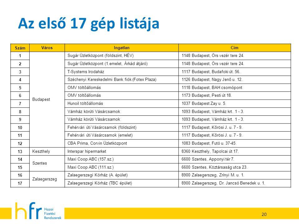20 Az első 17 gép listája Szám VárosIngatlanCím 1 Budapest Sugár Üzletközpont (földszint, HÉV)1148 Budapest, Örs vezér tere 24.