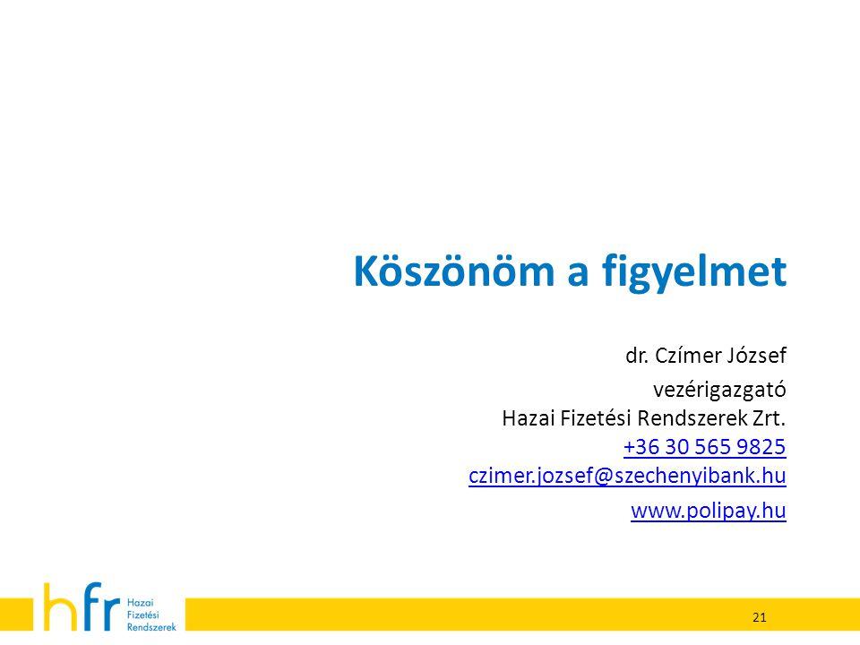 21 Köszönöm a figyelmet dr.Czímer József vezérigazgató Hazai Fizetési Rendszerek Zrt.