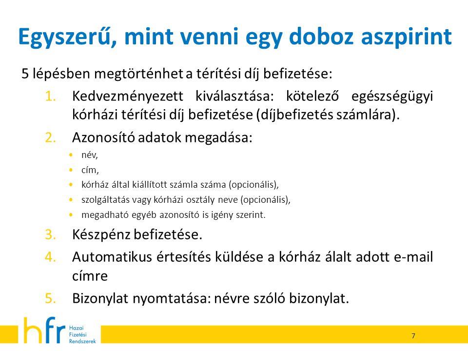 A Zalaegerszegi Kórház már döntött  2 telephely  Térítési díjak fizetése  ISPITA Alapítvány 18