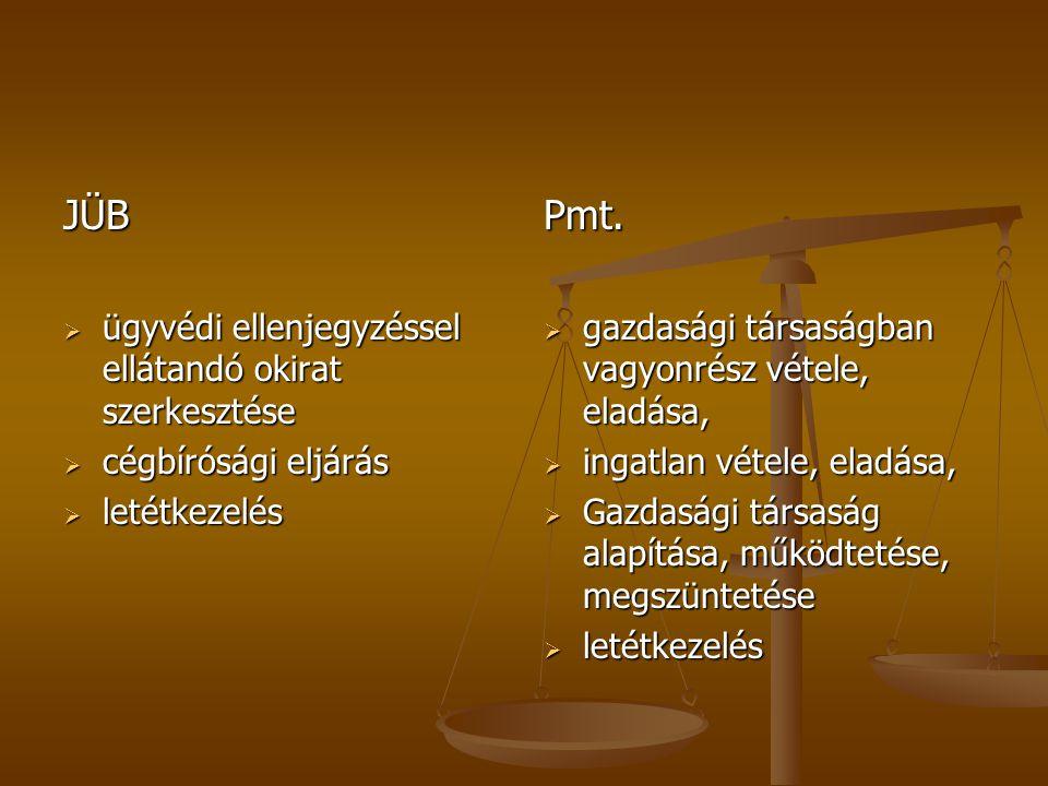 JÜB  ügyvédi ellenjegyzéssel ellátandó okirat szerkesztése  cégbírósági eljárás  letétkezelés Pmt.  gazdasági társaságban vagyonrész vétele, eladá