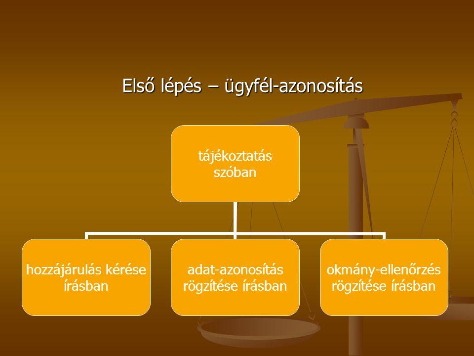 Első lépés – ügyfél-azonosítás tájékoztatás szóban hozzájárulás kérése írásban adat-azonosítás rögzítése írásban okmány- ellenőrzés rögzítése írásban