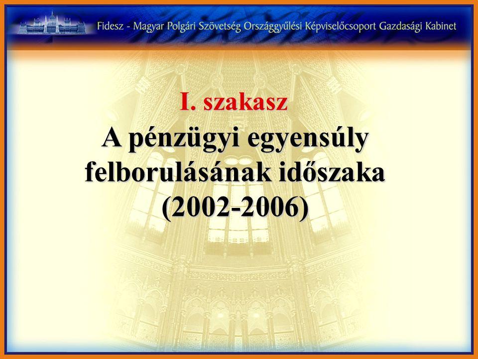 Lettország Észtország Szlovákia Csehország Magyarország Szlovénia -3 A makrogazdasági egyensúly teremti meg a tartós növekedés feltételét (2001) Kormányzati kiadás a GDP %-ban Államháztartási egyenleg a GDP %-ban Forrás: Konvergencia- programok