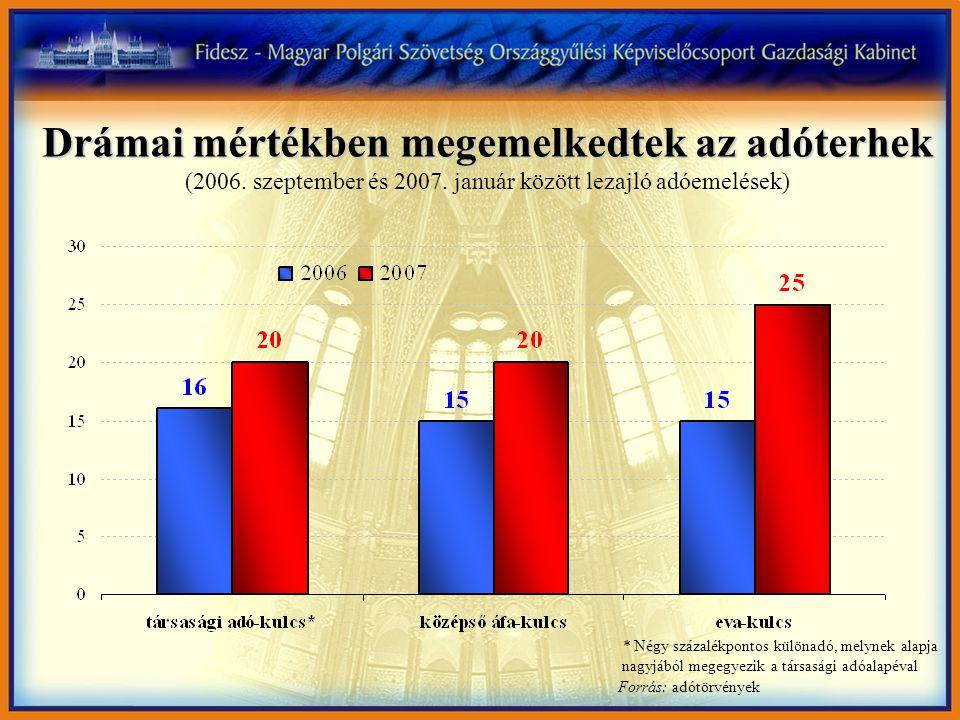 Forrás: Eurostat, Pénzügyminisztérium Magyarország: pénzügyi egyensúlytalanság Újraelosztási ráta Centralizációs ráta Egyszeri tételekkel korrigálva 2007.