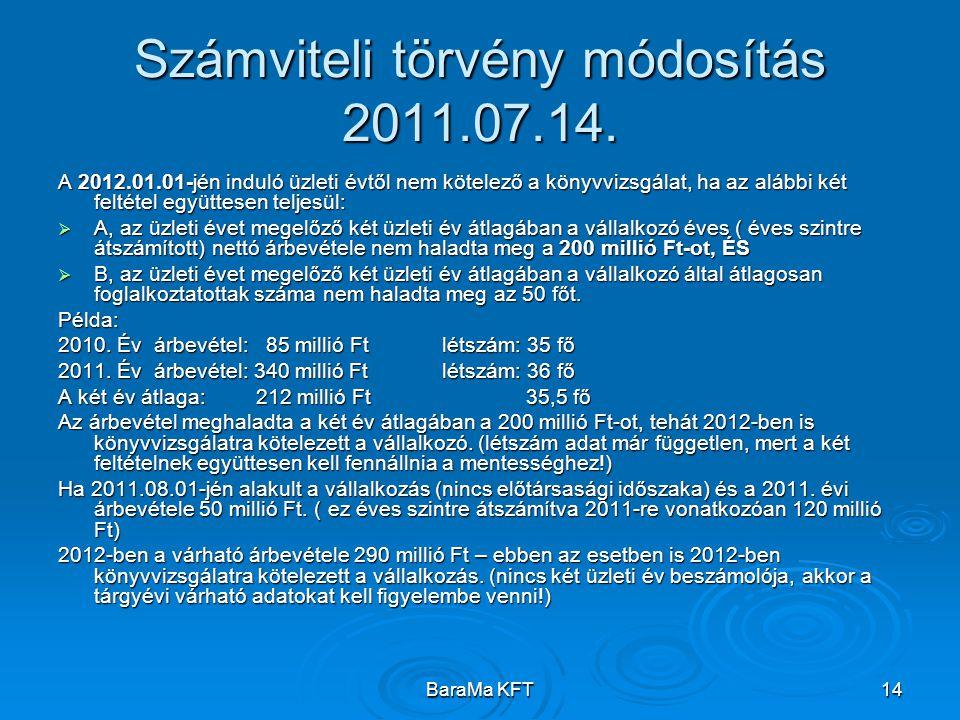 BaraMa KFT14 Számviteli törvény módosítás 2011.07.14. A 2012.01.01-jén induló üzleti évtől nem kötelező a könyvvizsgálat, ha az alábbi két feltétel eg