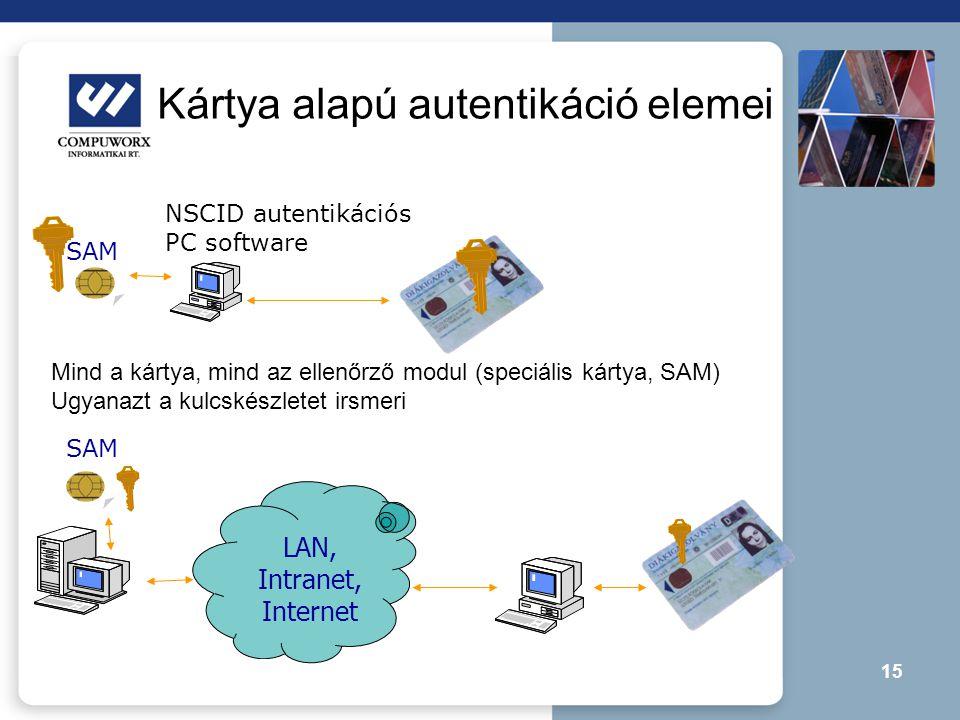 15 Kártya alapú autentikáció elemei SAM NSCID autentikációs PC software Mind a kártya, mind az ellenőrző modul (speciális kártya, SAM) Ugyanazt a kulc