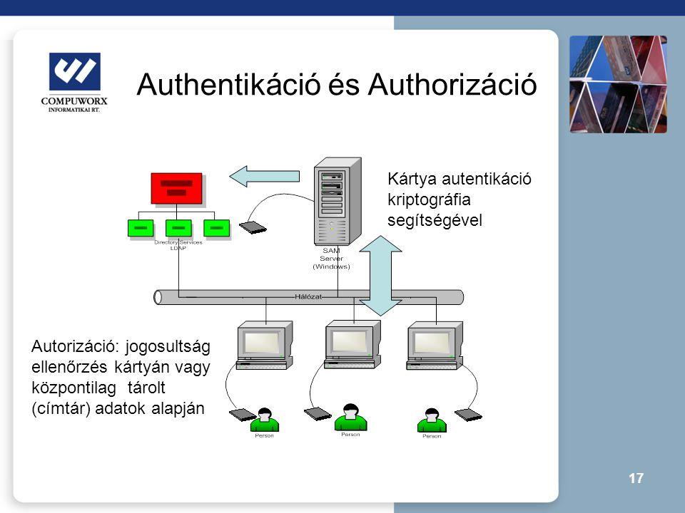17 Authentikáció és Authorizáció Autorizáció: jogosultság ellenőrzés kártyán vagy központilag tárolt (címtár) adatok alapján Kártya autentikáció kript