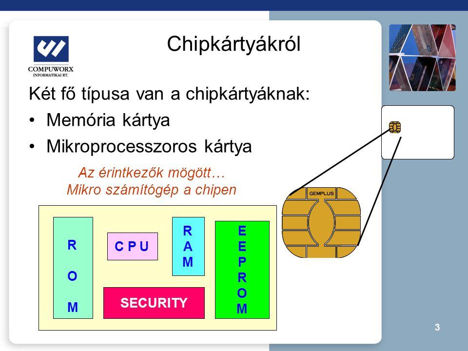 3 Chipkártyákról Két fő típusa van a chipkártyáknak: •Memória kártya •Mikroprocesszoros kártya R O MR O M C P U RAMRAM SECURITY EEPROMEEPROM Az érintk