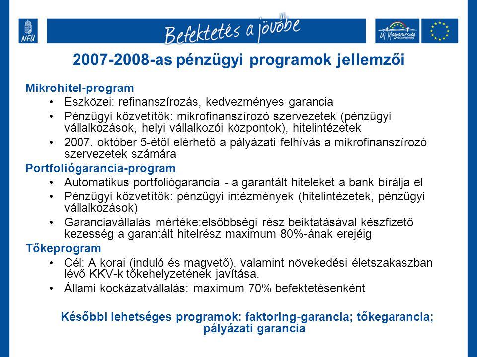 2007-2008-as pénzügyi programok jellemzői Mikrohitel-program •Eszközei: refinanszírozás, kedvezményes garancia •Pénzügyi közvetítők: mikrofinanszírozó szervezetek (pénzügyi vállalkozások, helyi vállalkozói központok), hitelintézetek •2007.